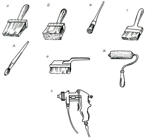 Инструменты штукатура маляра картинка