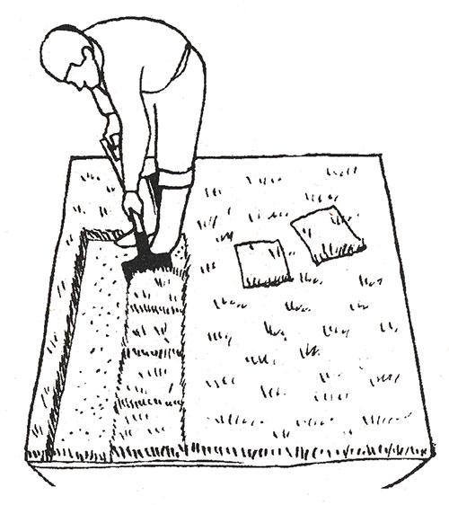Обработка земли